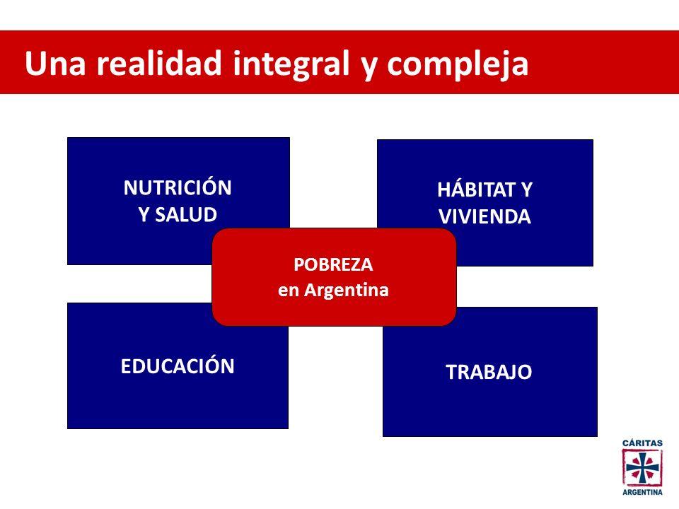 Una realidad integral y compleja TRABAJO NUTRICIÓN Y SALUD HÁBITAT Y VIVIENDA EDUCACIÓN POBREZA en Argentina