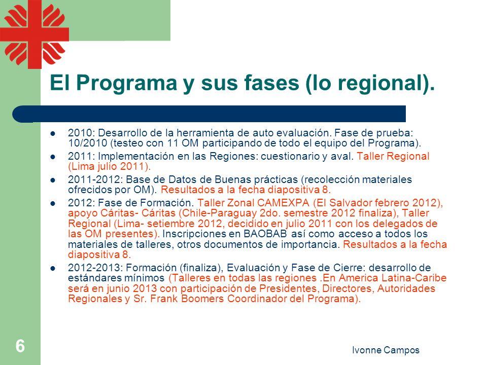 Ivonne Campos 6 El Programa y sus fases (lo regional). 2010: Desarrollo de la herramienta de auto evaluación. Fase de prueba: 10/2010 (testeo con 11 O