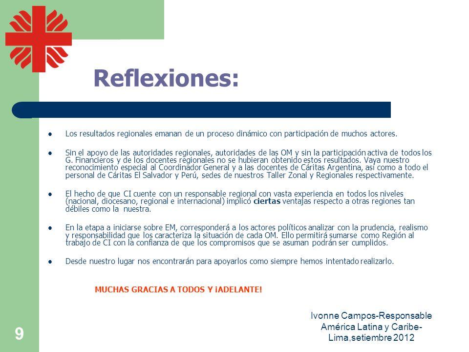 Ivonne Campos-Responsable América Latina y Caribe- Lima,setiembre 2012 9 Reflexiones: Los resultados regionales emanan de un proceso dinámico con part