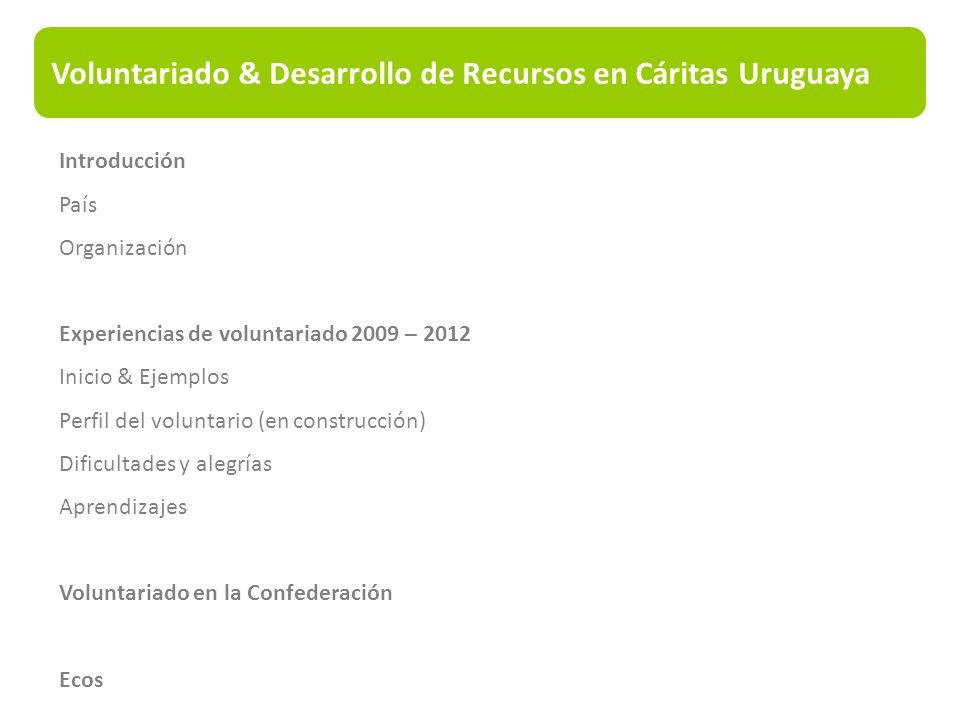 Estructura de la Reunión Voluntariado & Desarrollo de Recursos en Cáritas Uruguaya Introducción País Organización Experiencias de voluntariado 2009 – 2012 Inicio & Ejemplos Perfil del voluntario (en construcción) Dificultades y alegrías Aprendizajes Voluntariado en la Confederación Ecos