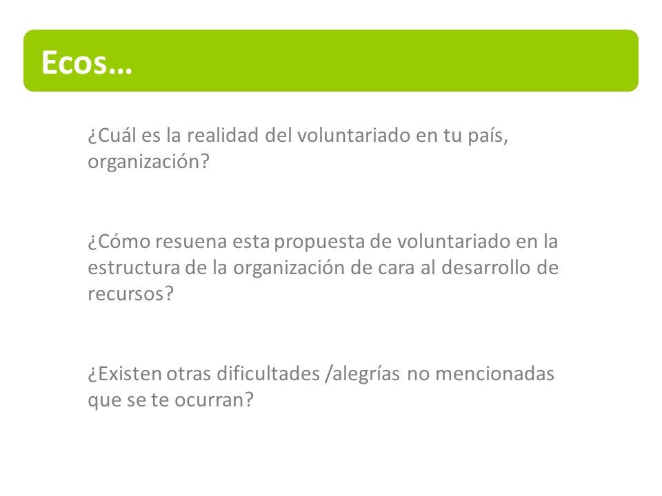 Ecos… ¿Cuál es la realidad del voluntariado en tu país, organización? ¿Cómo resuena esta propuesta de voluntariado en la estructura de la organización