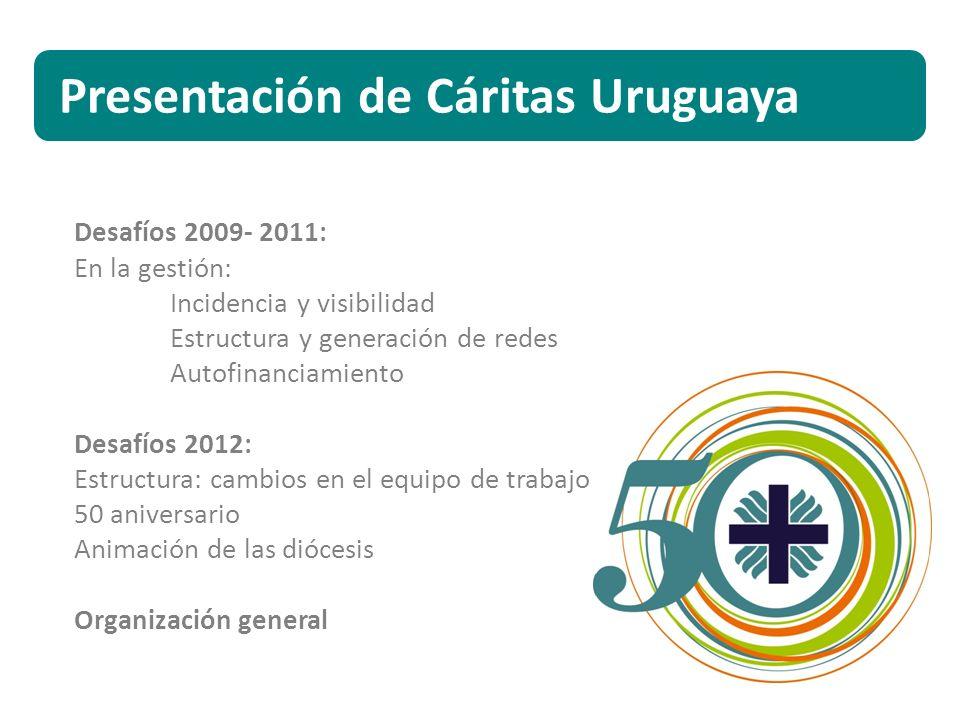 Presentación de Cáritas Uruguaya Desafíos 2009- 2011: En la gestión: Incidencia y visibilidad Estructura y generación de redes Autofinanciamiento Desafíos 2012: Estructura: cambios en el equipo de trabajo 50 aniversario Animación de las diócesis Organización general