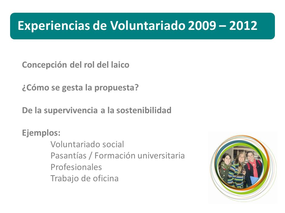 Experiencias de Voluntariado 2009 – 2012 Concepción del rol del laico ¿Cómo se gesta la propuesta? De la supervivencia a la sostenibilidad Ejemplos: V