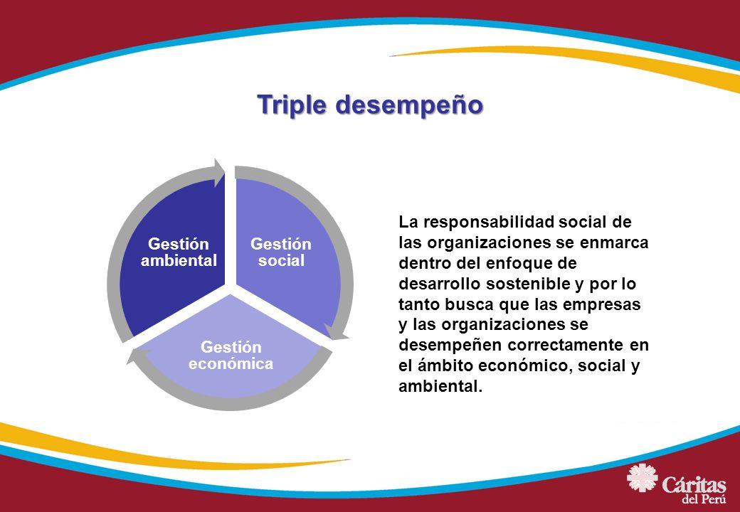 Gestión social Gestión económica Gestión ambiental Triple desempeño La responsabilidad social de las organizaciones se enmarca dentro del enfoque de d