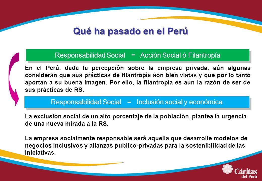 Responsabilidad Social = Acción Social ó Filantropía Responsabilidad Social = Inclusión social y económica La exclusión social de un alto porcentaje d