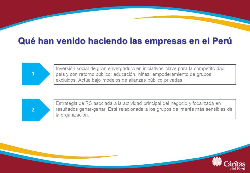 Qué han venido haciendo las empresas en el Perú 1 Inversión social de gran envergadura en iniciativas clave para la competitividad país y con retorno