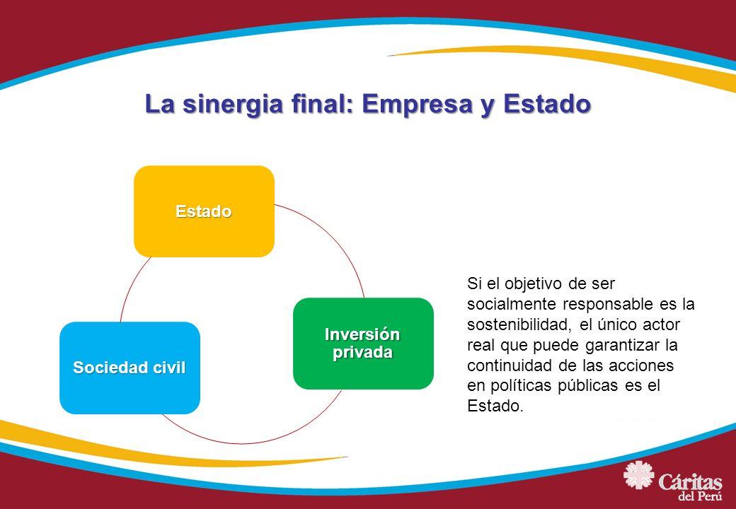 La sinergia final: Empresa y Estado Estado Inversión privada Sociedad civil Si el objetivo de ser socialmente responsable es la sostenibilidad, el úni