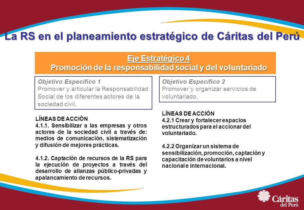 La RS en el planeamiento estratégico de Cáritas del Perú Eje Estratégico 4 Promoción de la responsabilidad social y del voluntariado Objetivo Específi