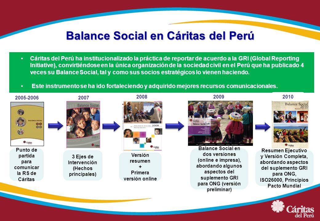 2005-20062007 3 Ejes de Intervención (Hechos principales) Balance Social en Cáritas del Perú 2008 Punto de partida para comunicar la RS de Cáritas Ver