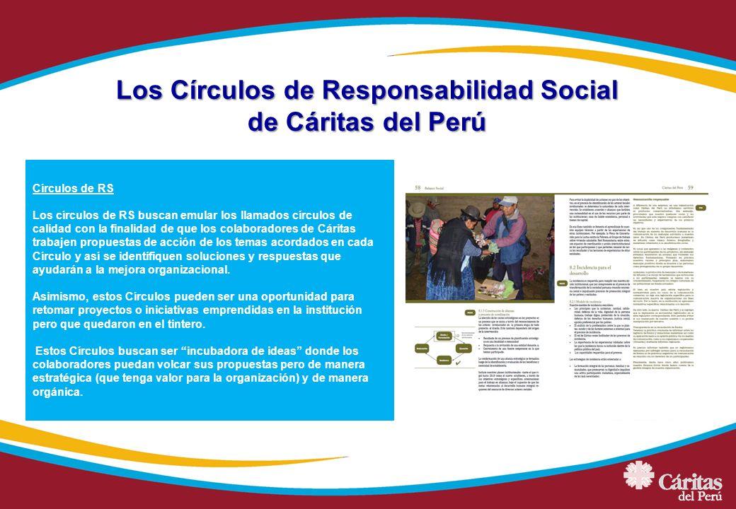 Círculos de RS Los círculos de RS buscan emular los llamados círculos de calidad con la finalidad de que los colaboradores de Cáritas trabajen propues