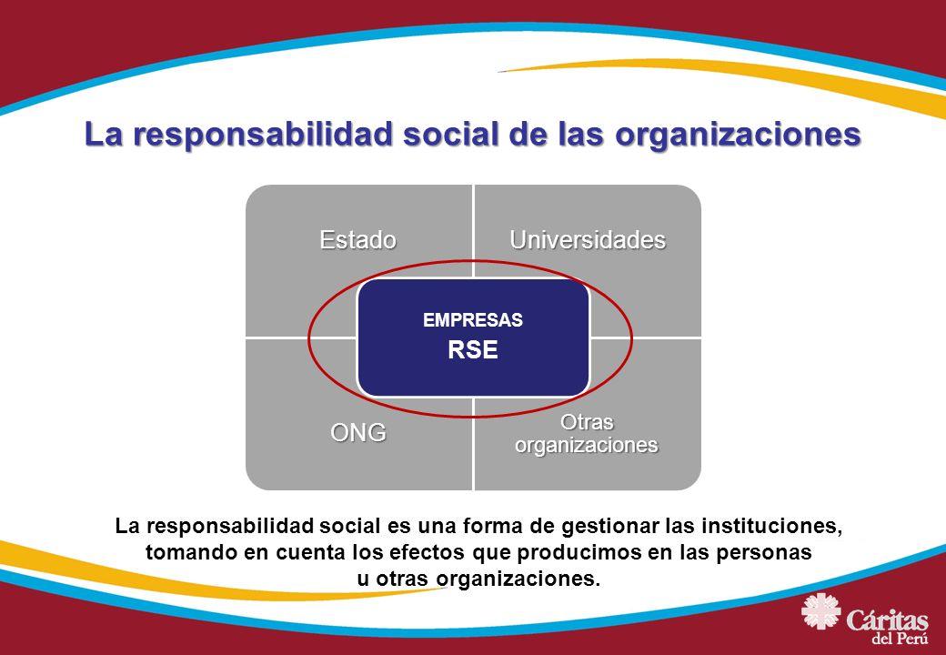 La responsabilidad social de las organizaciones EstadoUniversidadesONG Otras organizaciones EMPRESAS RSE La responsabilidad social es una forma de ges