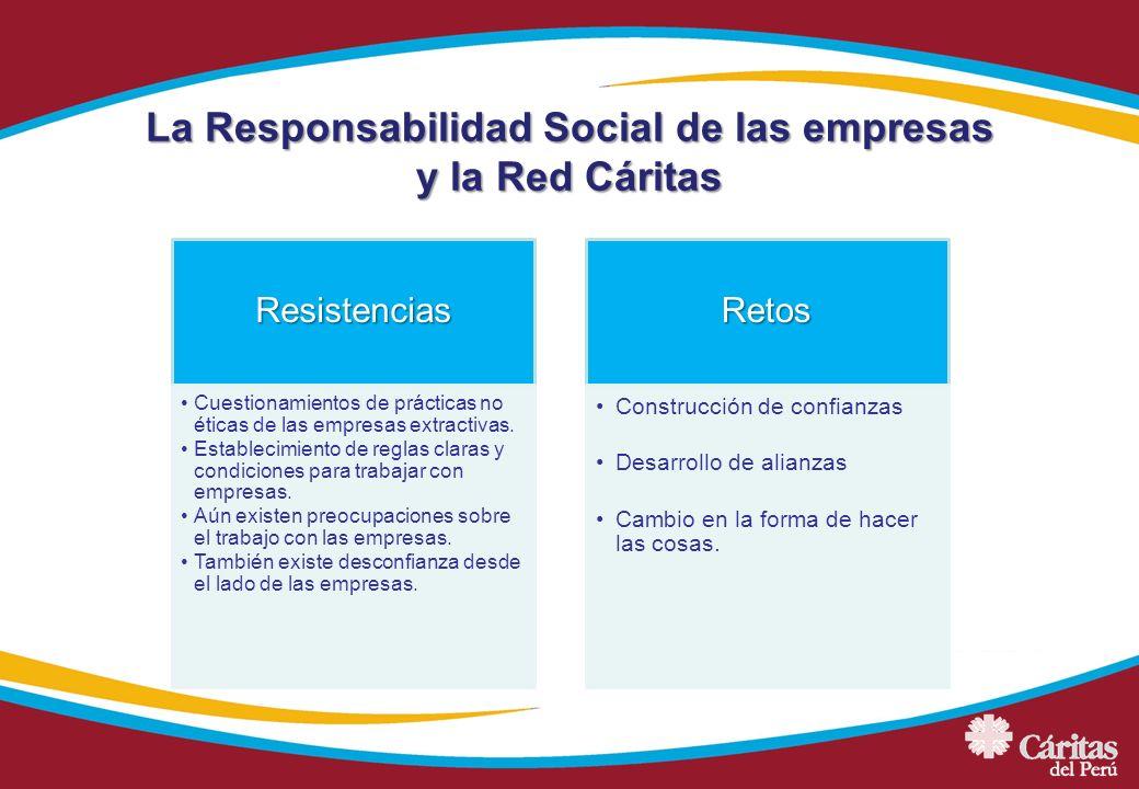 La Responsabilidad Social de las empresas y la Red Cáritas Resistencias Cuestionamientos de prácticas no éticas de las empresas extractivas. Estableci