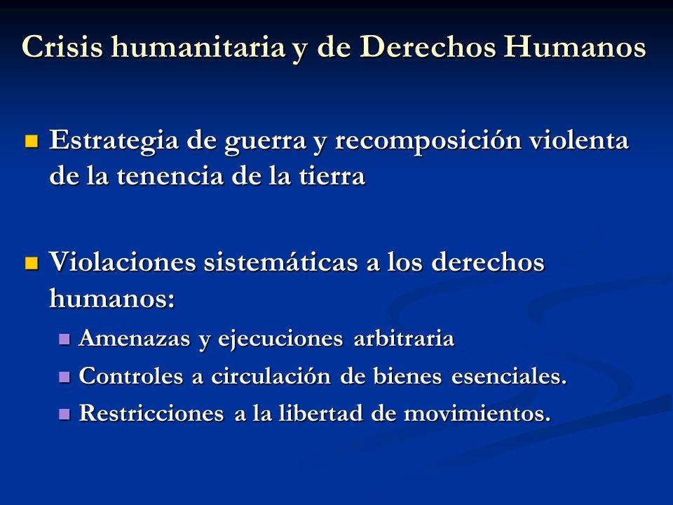 Crisis humanitaria y de Derechos Humanos Estrategia de guerra y recomposición violenta de la tenencia de la tierra Estrategia de guerra y recomposició