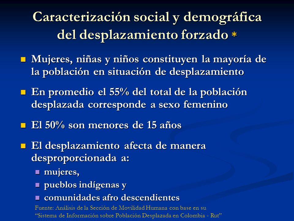 Caracterización social y demográfica del desplazamiento forzado * Mujeres, niñas y niños constituyen la mayoría de la población en situación de despla