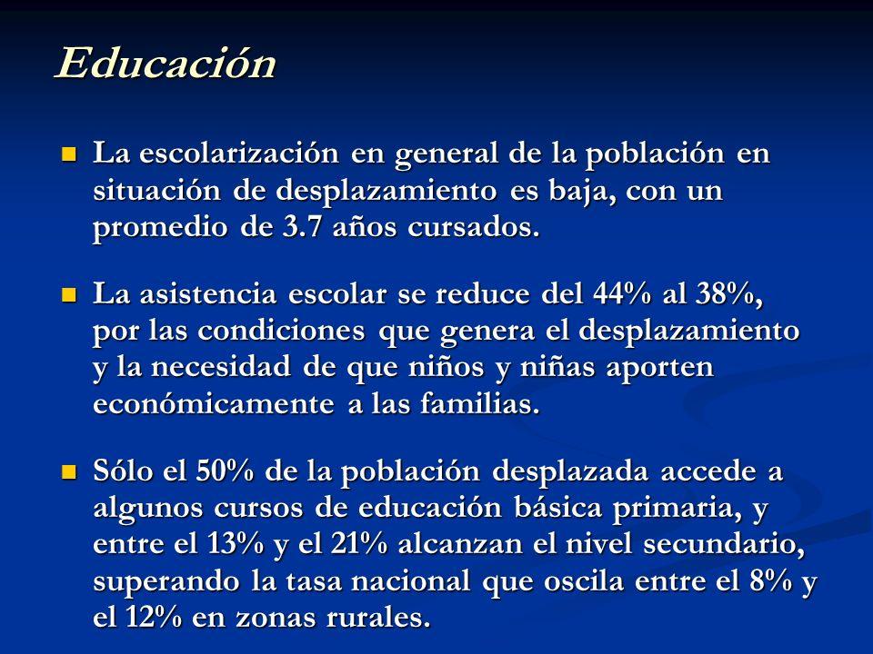 Educación La escolarización en general de la población en situación de desplazamiento es baja, con un promedio de 3.7 años cursados. La escolarización