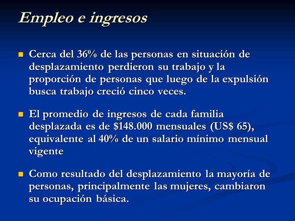 Empleo e ingresos Cerca del 36% de las personas en situación de desplazamiento perdieron su trabajo y la proporción de personas que luego de la expuls