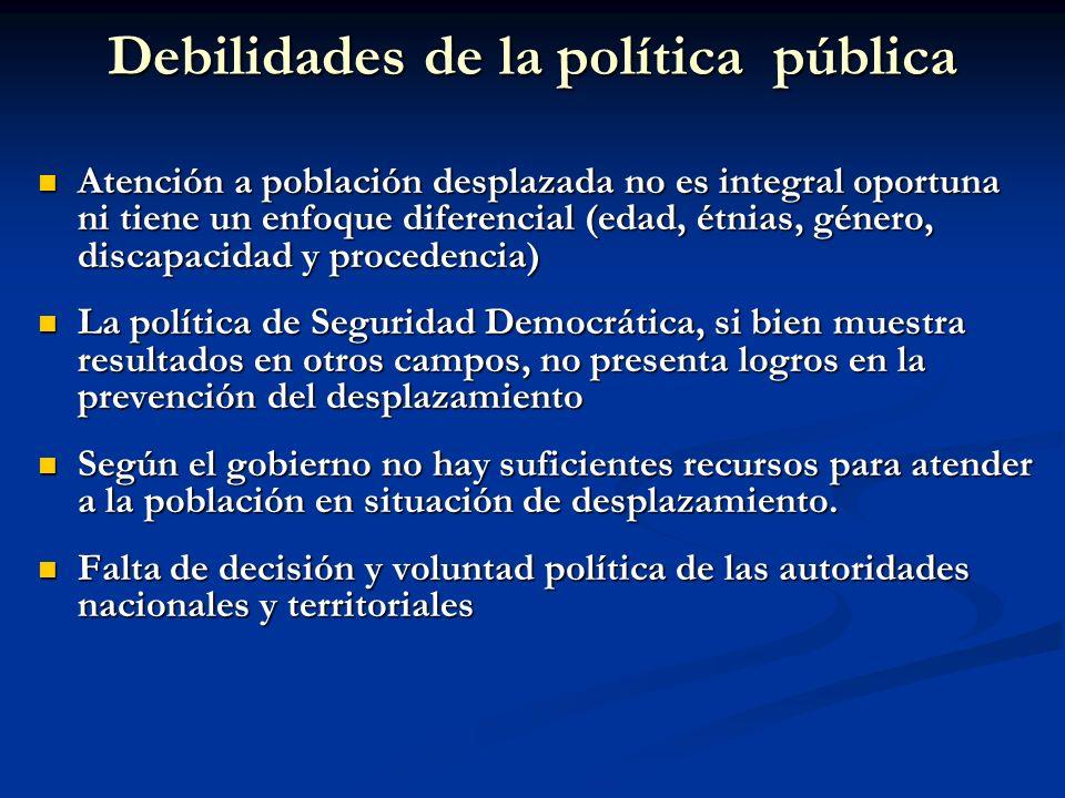 Debilidades de la política pública Atención a población desplazada no es integral oportuna ni tiene un enfoque diferencial (edad, étnias, género, disc