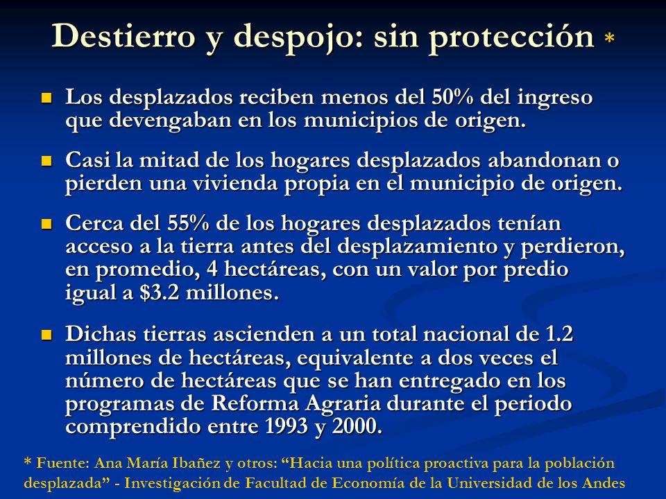 Destierro y despojo: sin protección * Los desplazados reciben menos del 50% del ingreso que devengaban en los municipios de origen. Los desplazados re