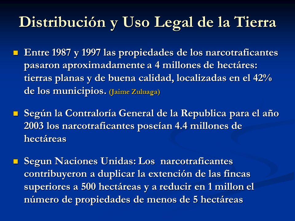 Distribución y Uso Legal de la Tierra Entre 1987 y 1997 las propiedades de los narcotraficantes pasaron aproximadamente a 4 millones de hectáres: tier