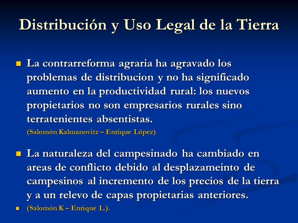 Distribución y Uso Legal de la Tierra La contrarreforma agraria ha agravado los problemas de distribucion y no ha significado aumento en la productivi