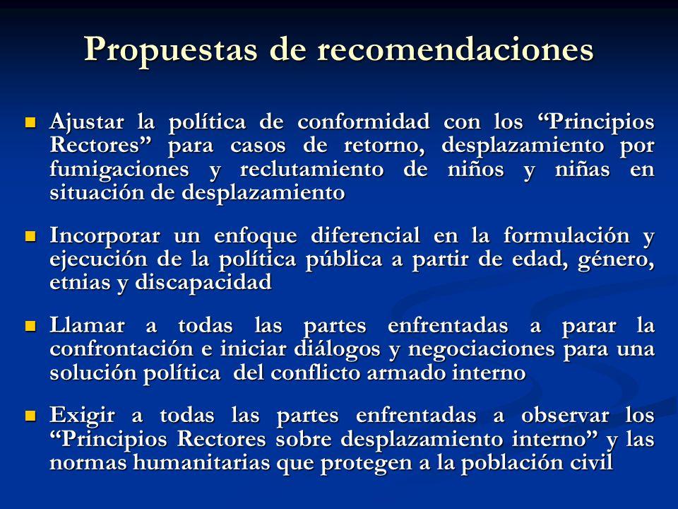 Propuestas de recomendaciones Ajustar la política de conformidad con los Principios Rectores para casos de retorno, desplazamiento por fumigaciones y