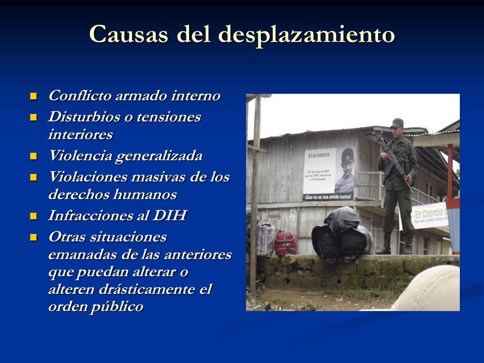Causas del desplazamiento Conflicto armado interno Conflicto armado interno Disturbios o tensiones interiores Disturbios o tensiones interiores Violen