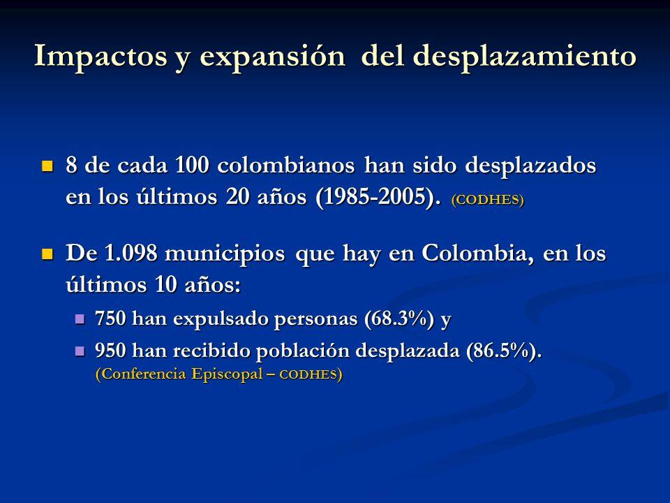 Impactos y expansión del desplazamiento 8 de cada 100 colombianos han sido desplazados en los últimos 20 años (1985-2005). (CODHES) 8 de cada 100 colo