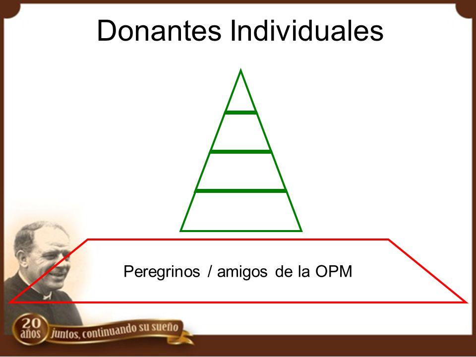 Peregrinos / amigos de la OPM Donantes Individuales