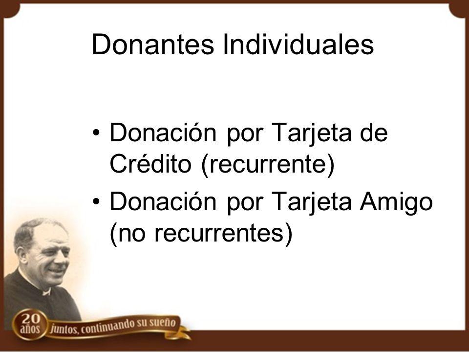 Donantes Individuales Donación por Tarjeta de Crédito (recurrente) Donación por Tarjeta Amigo (no recurrentes)