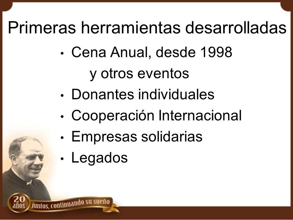Primeras herramientas desarrolladas Cena Anual, desde 1998 y otros eventos Donantes individuales Cooperación Internacional Empresas solidarias Legados