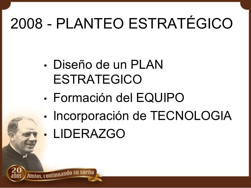 2008 - PLANTEO ESTRATÉGICO Diseño de un PLAN ESTRATEGICO Formación del EQUIPO Incorporación de TECNOLOGIA LIDERAZGO