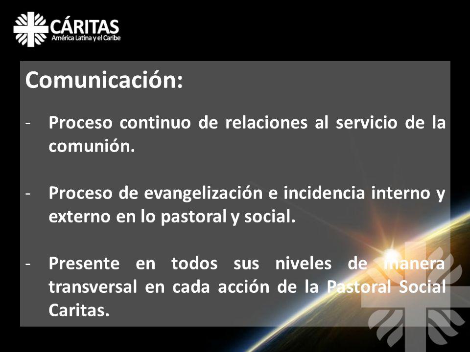 Comunicación: -Proceso continuo de relaciones al servicio de la comunión.