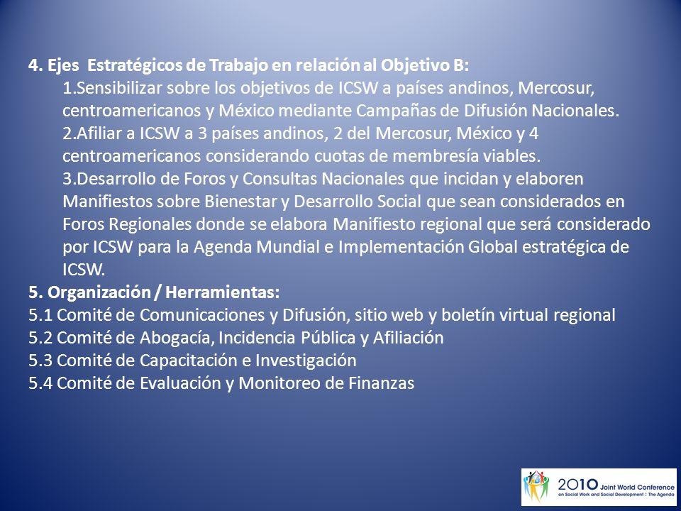 4. Ejes Estratégicos de Trabajo en relación al Objetivo B: 1.Sensibilizar sobre los objetivos de ICSW a países andinos, Mercosur, centroamericanos y M