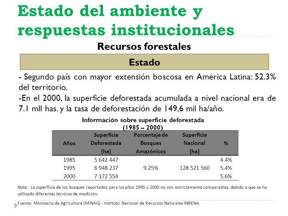 Recursos forestales Estado del ambiente y respuestas institucionales Estado - Segundo país con mayor extensión boscosa en América Latina: 52.3% del te