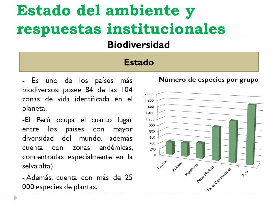 Estado del ambiente y respuestas institucionales Estado - Es uno de los países más biodiversos: posee 84 de las 104 zonas de vida identificada en el p