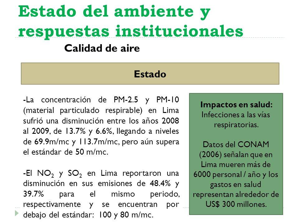 Calidad de aire Estado del ambiente y respuestas institucionales Estado -La concentración de PM-2.5 y PM-10 (material particulado respirable) en Lima