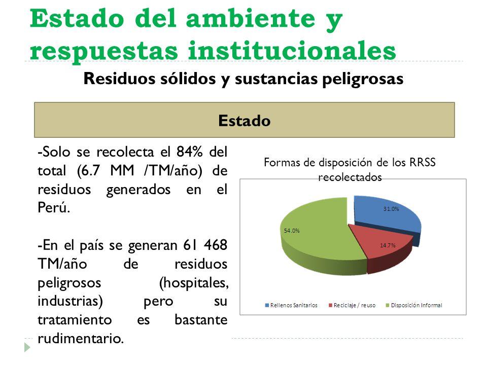 Residuos sólidos y sustancias peligrosas Estado del ambiente y respuestas institucionales Estado - Solo se recolecta el 84% del total (6.7 MM /TM/año)