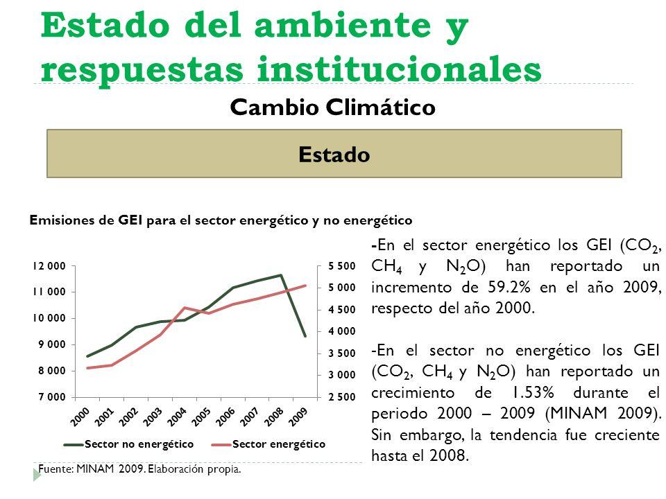 Cambio Climático Estado del ambiente y respuestas institucionales Estado - En el sector energético los GEI (CO 2, CH 4 y N 2 O) han reportado un incre