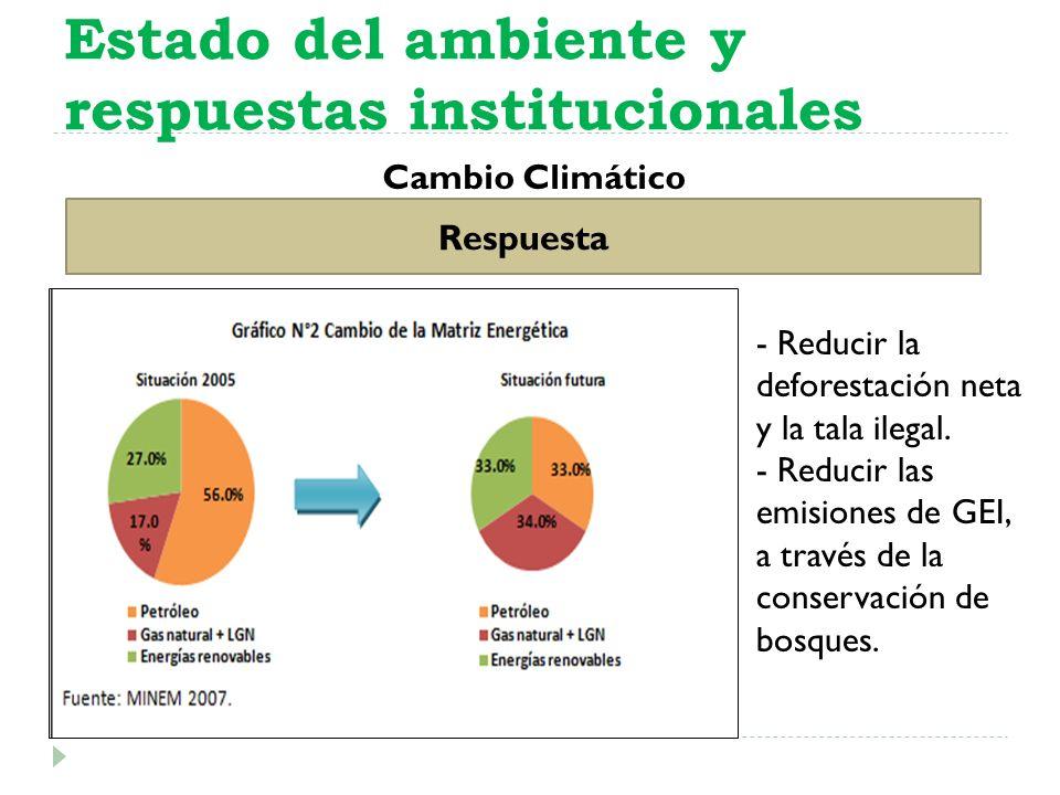 Estado del ambiente y respuestas institucionales Respuesta Cambio Climático - Reducir la deforestación neta y la tala ilegal. - Reducir las emisiones