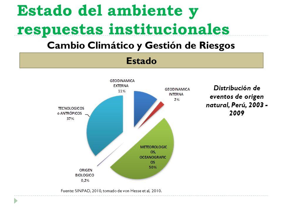 Distribución de eventos de origen natural, Perú, 2003 - 2009 Fuente: SINPAD, 2010, tomado de von Hesse et al, 2010. Cambio Climático y Gestión de Ries