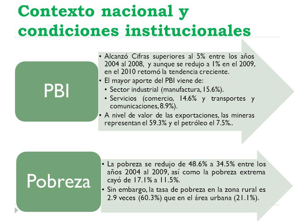 Contexto nacional y condiciones institucionales Alcanzó Cifras superiores al 5% entre los años 2004 al 2008, y aunque se redujo a 1% en el 2009, en el