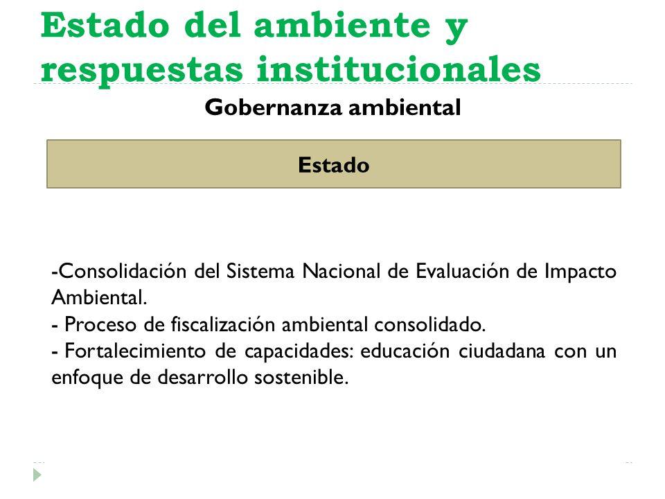 Gobernanza ambiental Estado del ambiente y respuestas institucionales Estado -Consolidación del Sistema Nacional de Evaluación de Impacto Ambiental. -