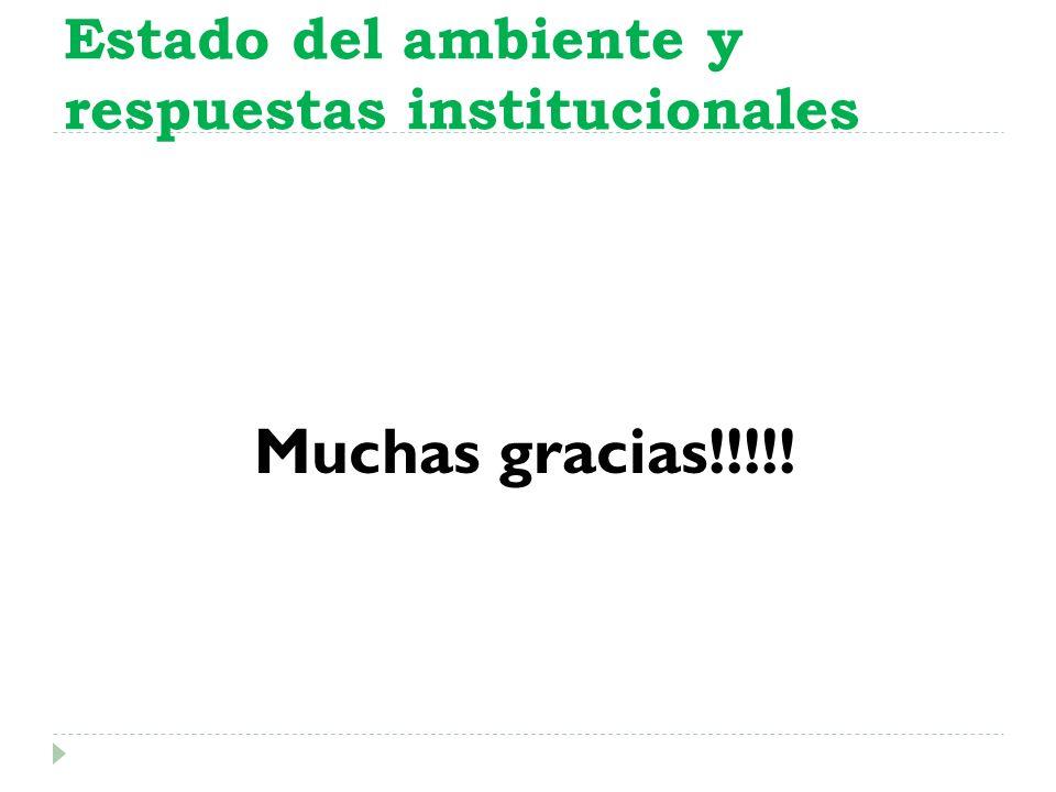 Muchas gracias!!!!! Estado del ambiente y respuestas institucionales