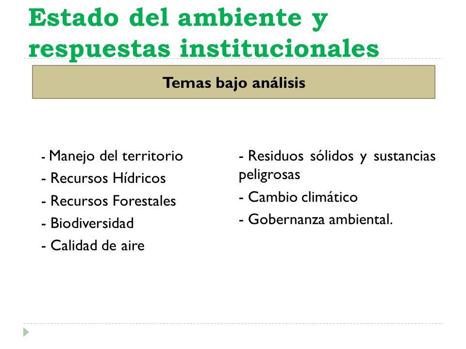 Estado del ambiente y respuestas institucionales Temas bajo análisis - Manejo del territorio - Recursos Hídricos - Recursos Forestales - Biodiversidad