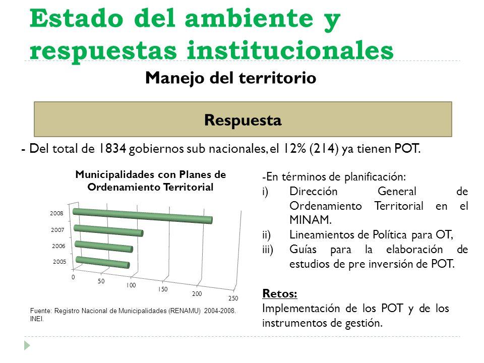 Manejo del territorio Estado del ambiente y respuestas institucionales Respuesta - Del total de 1834 gobiernos sub nacionales, el 12% (214) ya tienen