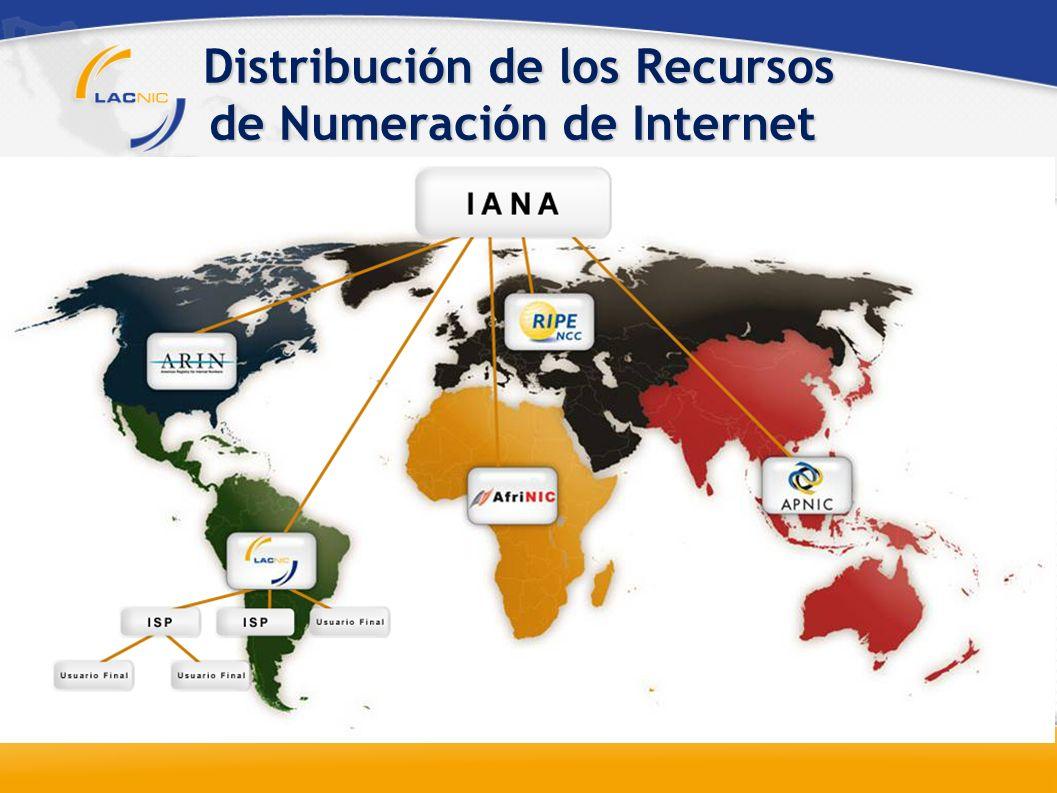 Distribución de los Recursos de Numeración de Internet Distribución de los Recursos de Numeración de Internet