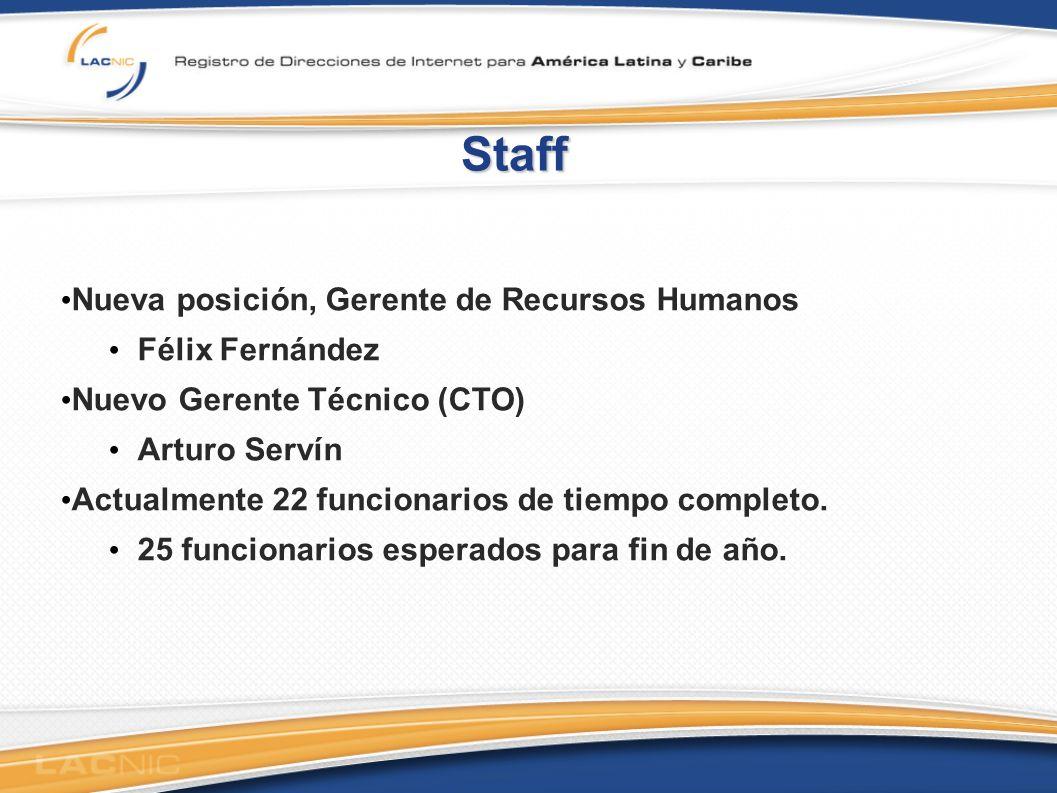 Staff Nueva posición, Gerente de Recursos Humanos Félix Fernández Nuevo Gerente Técnico (CTO) Arturo Servín Actualmente 22 funcionarios de tiempo completo.