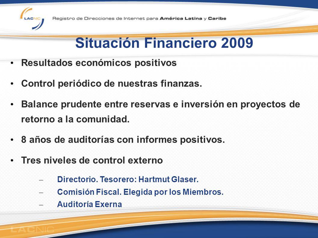 Situación Financiero 2009 Resultados económicos positivos Control periódico de nuestras finanzas.