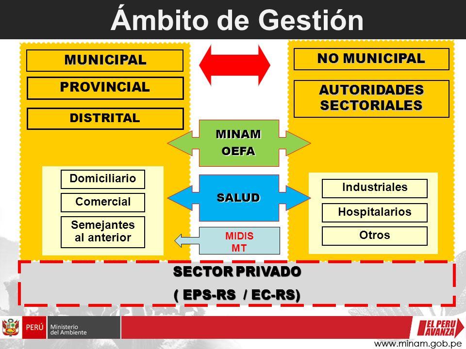 PROVINCIAL MUNICIPAL Domiciliario Comercial Semejantes al anterior DISTRITAL AUTORIDADES SECTORIALES NO MUNICIPAL Industriales Hospitalarios Otros SEC