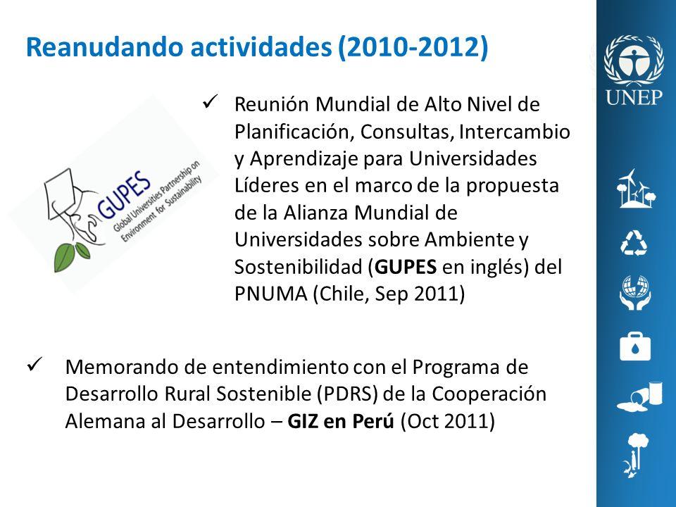 Reanudando actividades (2010-2012) Memorando de entendimiento con el Programa de Desarrollo Rural Sostenible (PDRS) de la Cooperación Alemana al Desar